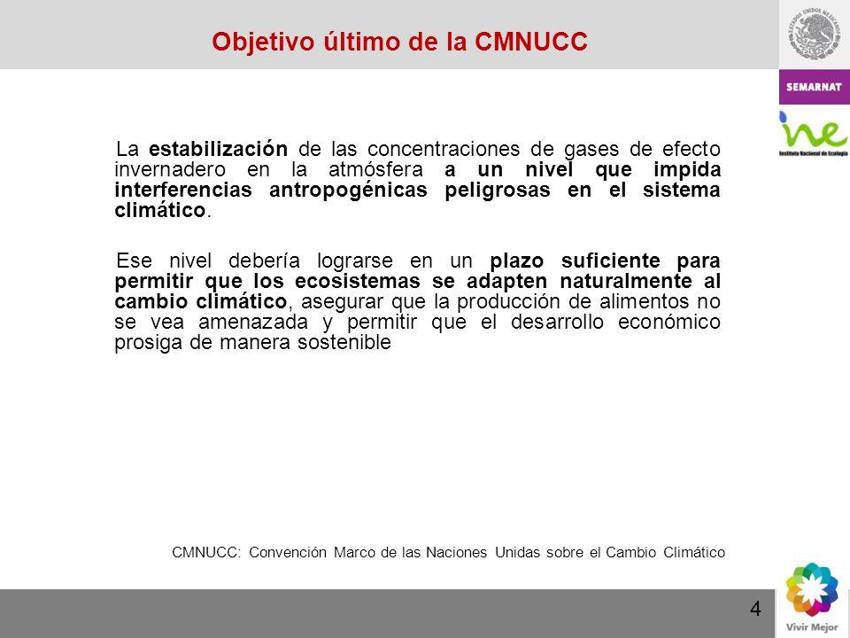 Objetivo último de la CMNUCC