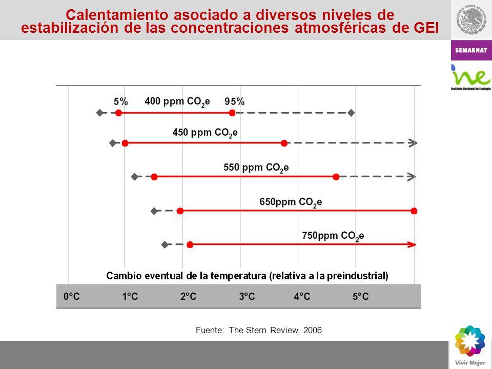 Calentamiento asociado a diversos niveles de estabilización de las concentraciones atmosféricas de GEI