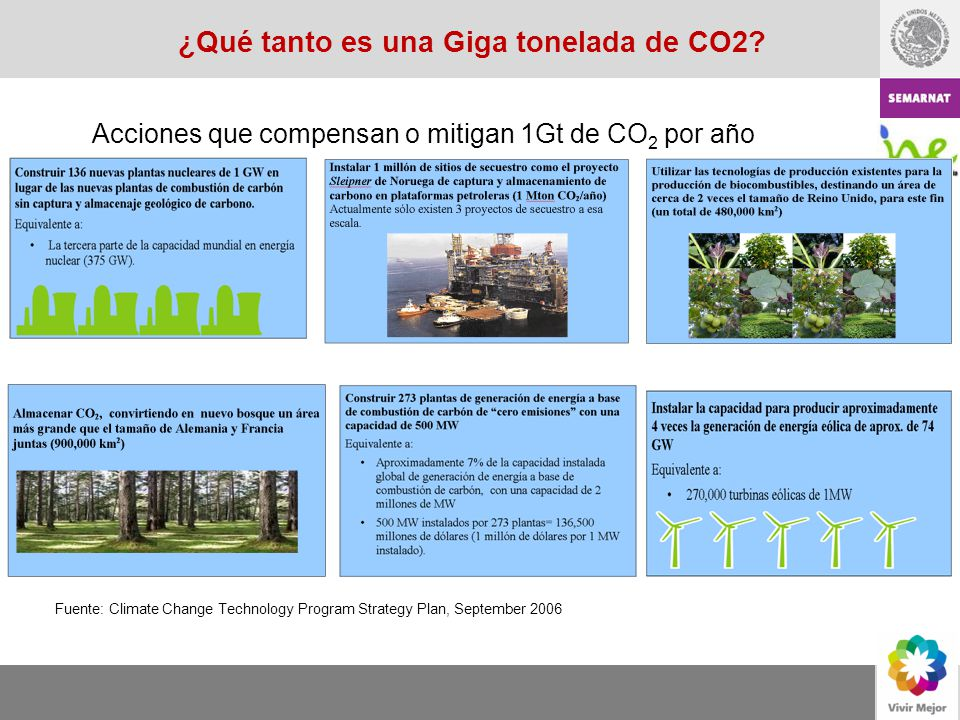 ¿Qué tanto es una Giga tonelada de CO2