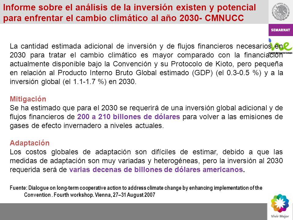 Informe sobre el análisis de la inversión existen y potencial para enfrentar el cambio climático al año 2030- CMNUCC