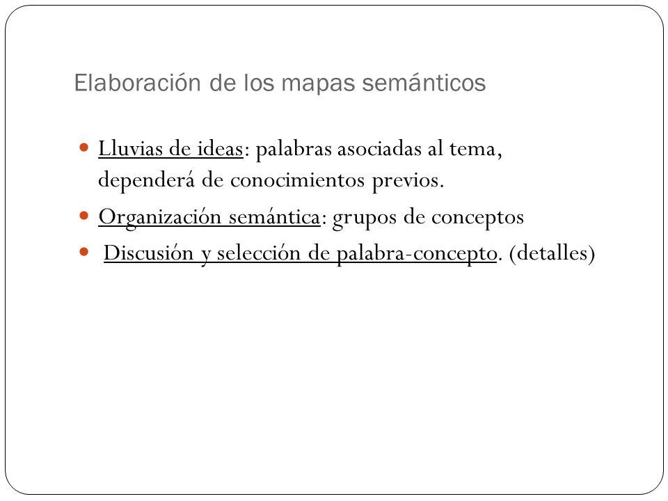 Elaboración de los mapas semánticos