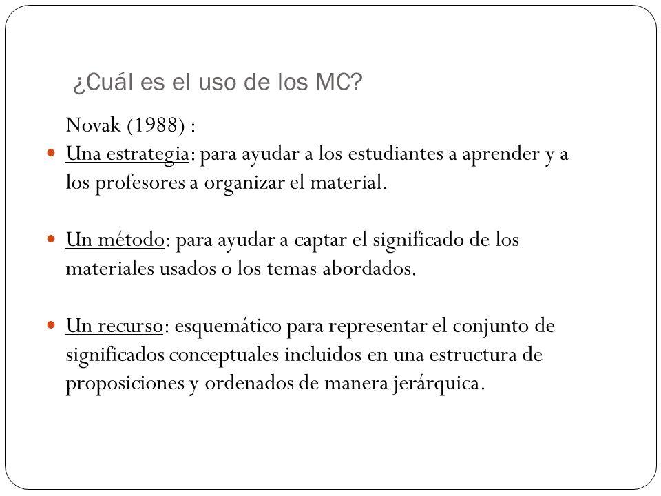 ¿Cuál es el uso de los MC Novak (1988) :