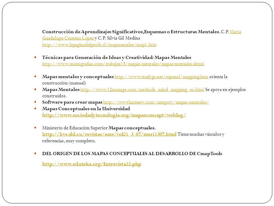 Construcción de Aprendizajes Significativos,Esquemas o Estructuras Mentales. C.P. María Guadalupe Centeno López y C.P. Silvia Gil Medina http://www.lapaginadelprofe.cl/mapmentales/map1.htm