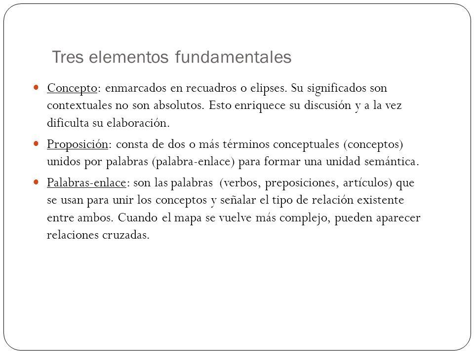 Tres elementos fundamentales