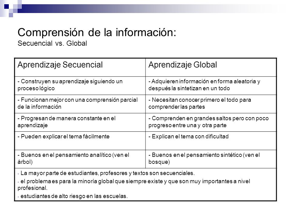 Comprensión de la información: Secuencial vs. Global