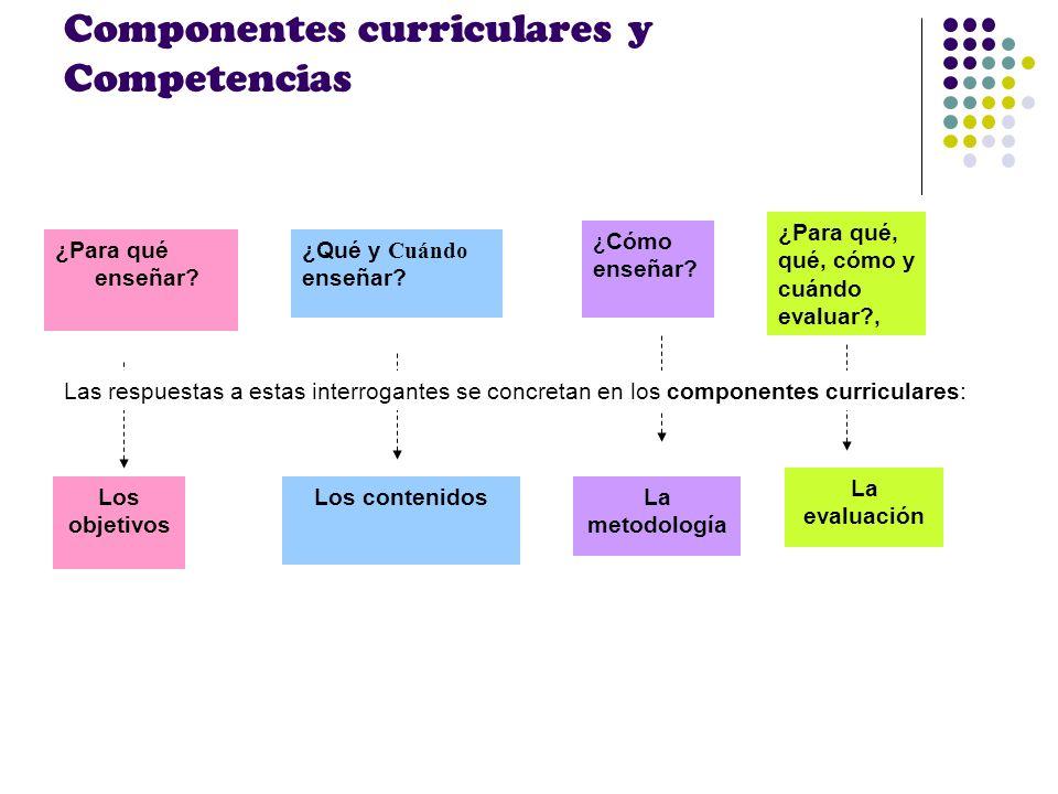 Componentes curriculares y Competencias