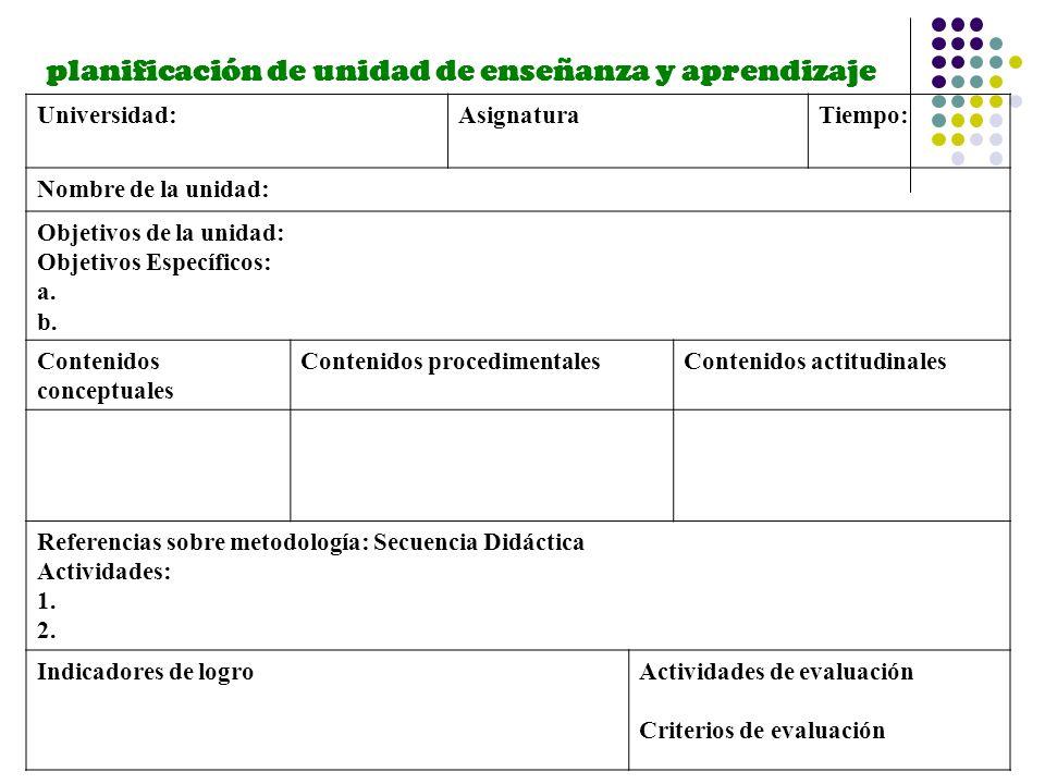 planificación de unidad de enseñanza y aprendizaje