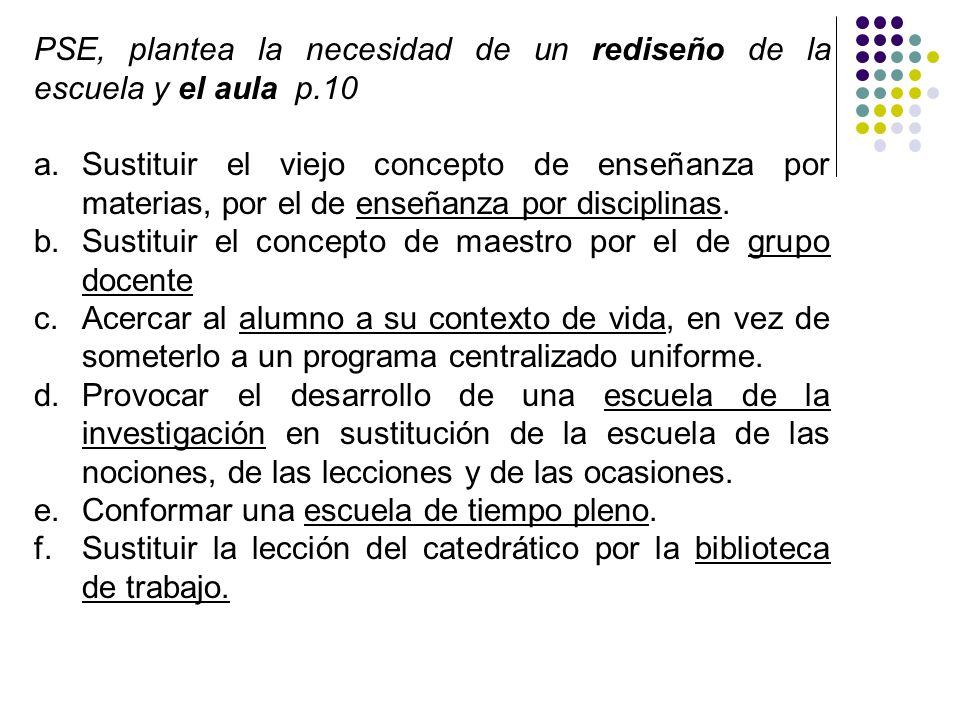 PSE, plantea la necesidad de un rediseño de la escuela y el aula p.10