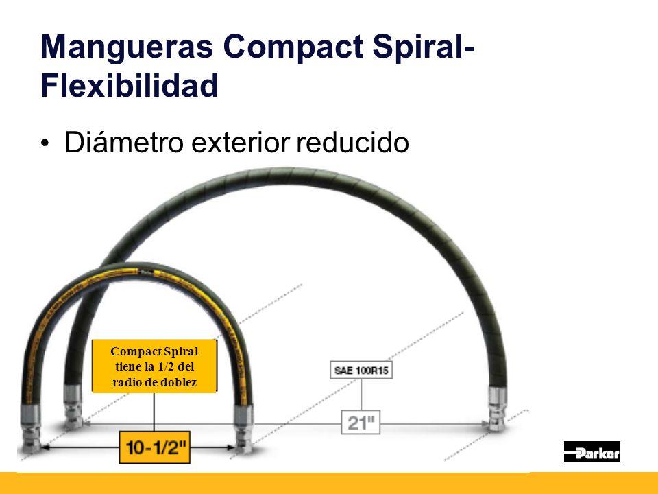 Mangueras Compact Spiral-Flexibilidad