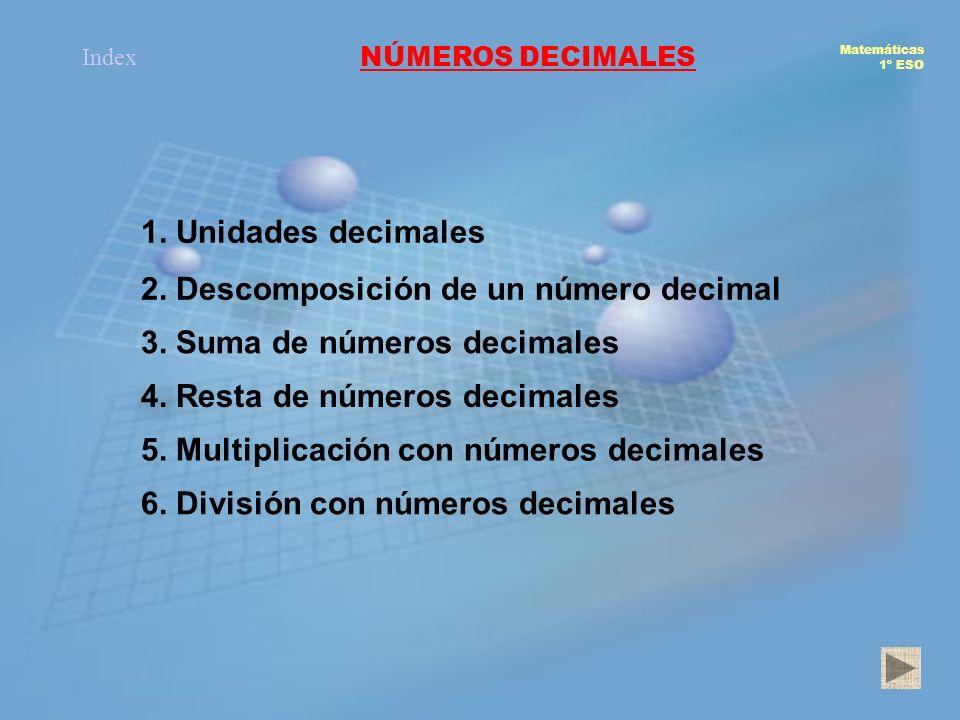 2. Descomposición de un número decimal
