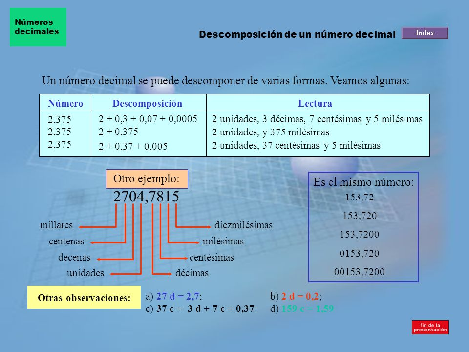Números decimales. Descomposición de un número decimal. Un número decimal se puede descomponer de varias formas. Veamos algunas: