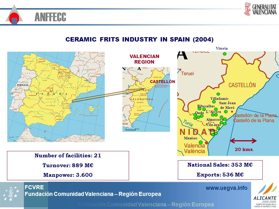 CERAMIC FRITS INDUSTRY IN SPAIN (2004)
