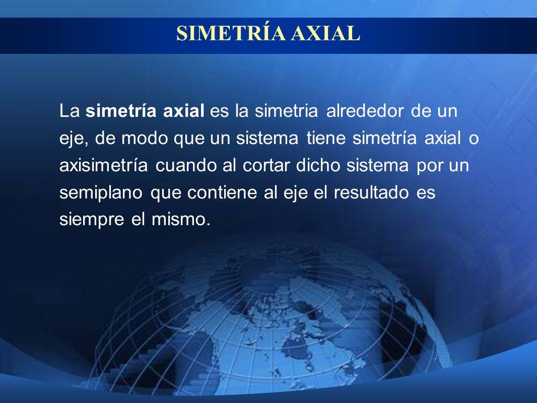 SIMETRÍA AXIAL La simetría axial es la simetria alrededor de un