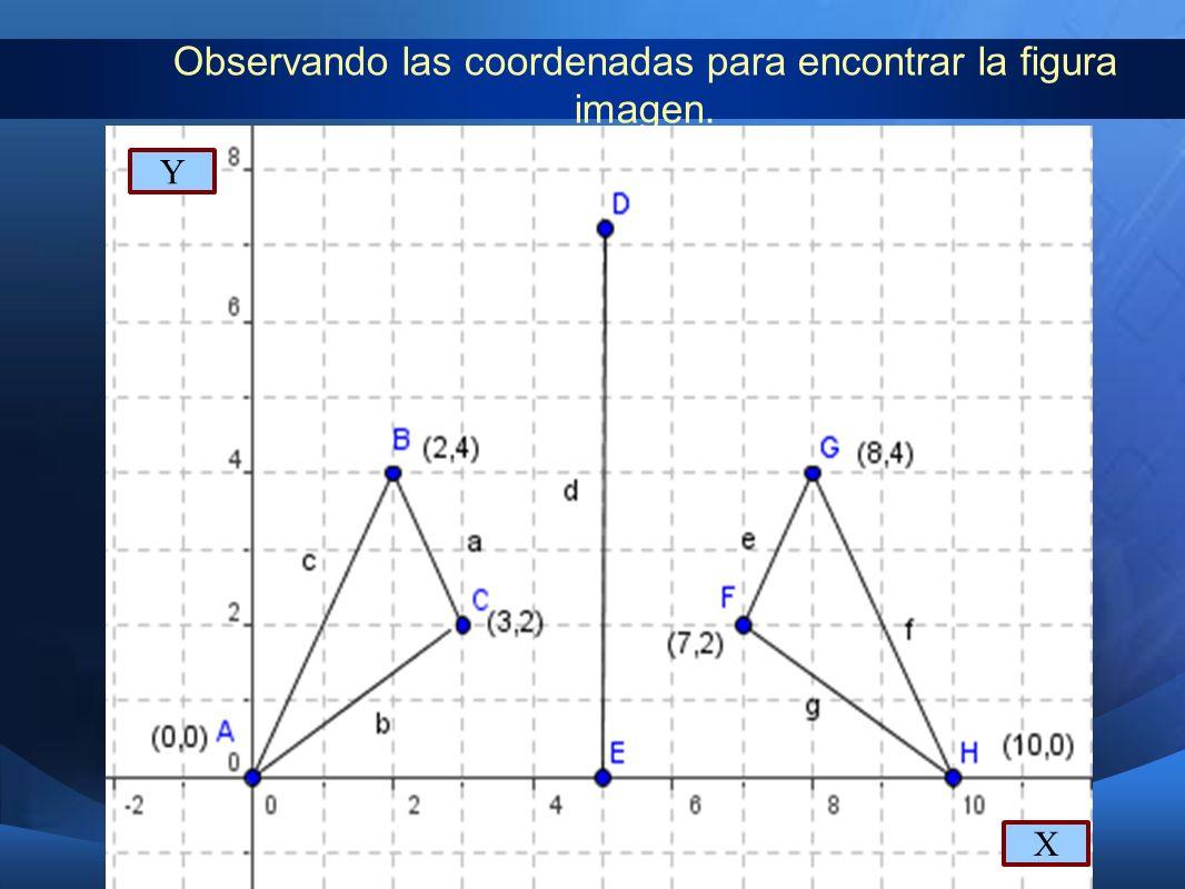 Observando las coordenadas para encontrar la figura imagen.