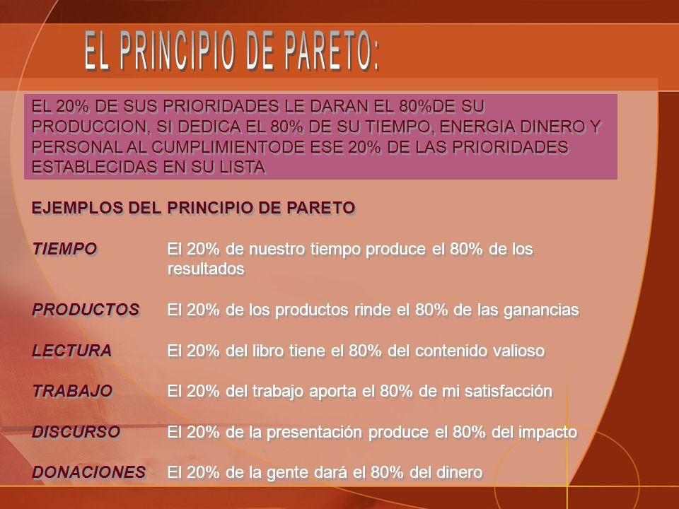 EL PRINCIPIO DE PARETO: