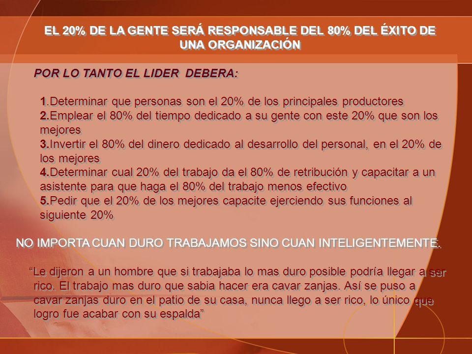 EL 20% DE LA GENTE SERÁ RESPONSABLE DEL 80% DEL ÉXITO DE UNA ORGANIZACIÓN