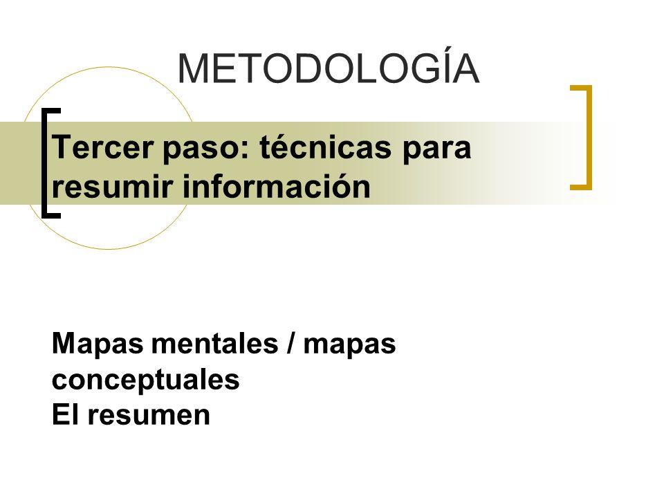 METODOLOGÍA Tercer paso: técnicas para resumir información Mapas mentales / mapas conceptuales El resumen.