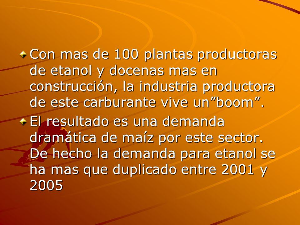 Con mas de 100 plantas productoras de etanol y docenas mas en construcción, la industria productora de este carburante vive un boom .