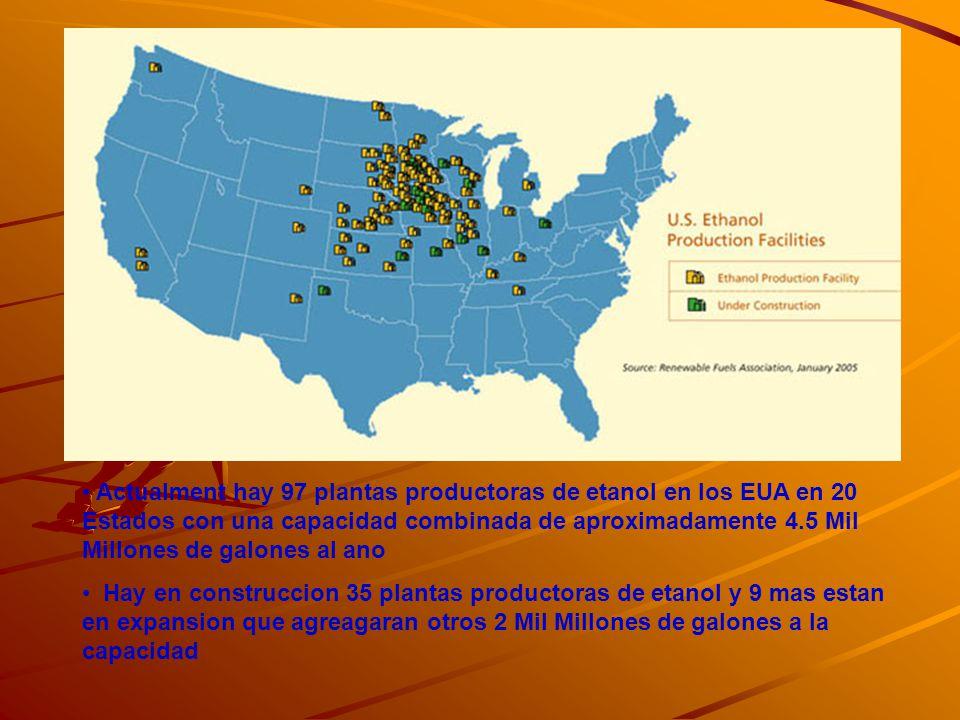 Actualment hay 97 plantas productoras de etanol en los EUA en 20 Estados con una capacidad combinada de aproximadamente 4.5 Mil Millones de galones al ano