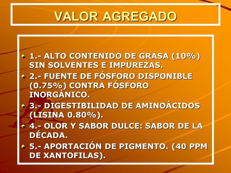 VALOR AGREGADO 1.- ALTO CONTENIDO DE GRASA (10%) SIN SOLVENTES E IMPUREZAS. 2.- FUENTE DE FÓSFORO DISPONIBLE (0.75%) CONTRA FÓSFORO INORGÁNICO.
