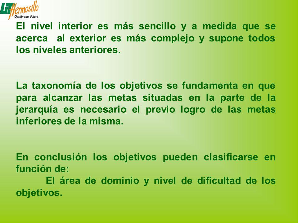 El nivel interior es más sencillo y a medida que se acerca al exterior es más complejo y supone todos los niveles anteriores.