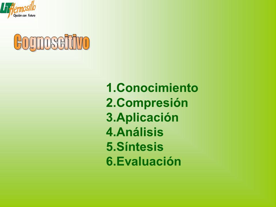 Cognoscitivo Conocimiento Compresión Aplicación Análisis Síntesis