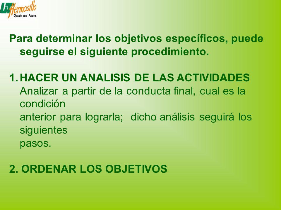 Para determinar los objetivos específicos, puede seguirse el siguiente procedimiento.