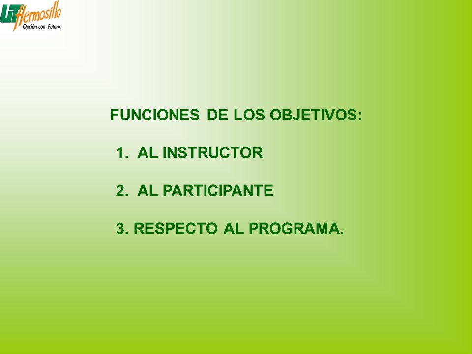 FUNCIONES DE LOS OBJETIVOS: