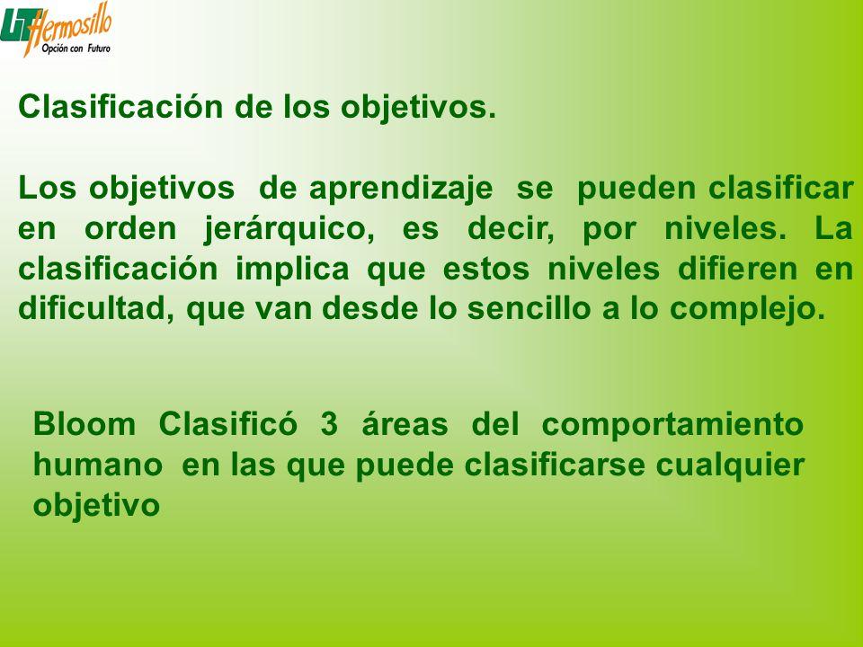 Clasificación de los objetivos.