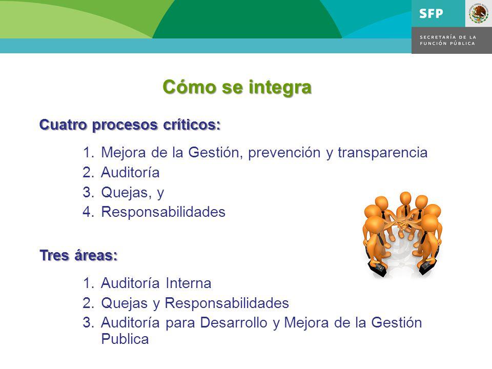 Cómo se integra Cuatro procesos críticos: