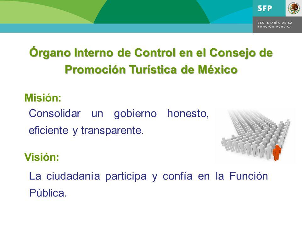 Órgano Interno de Control en el Consejo de Promoción Turística de México