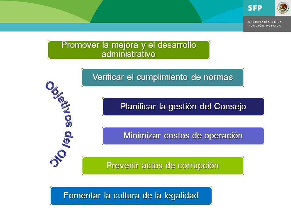 Objetivos del OIC Promover la mejora y el desarrollo administrativo