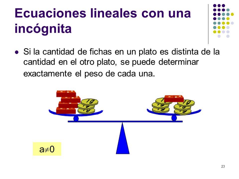 Ecuaciones lineales con una incógnita