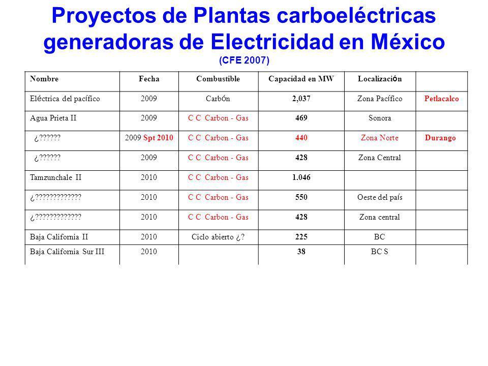 Proyectos de Plantas carboeléctricas generadoras de Electricidad en México (CFE 2007)