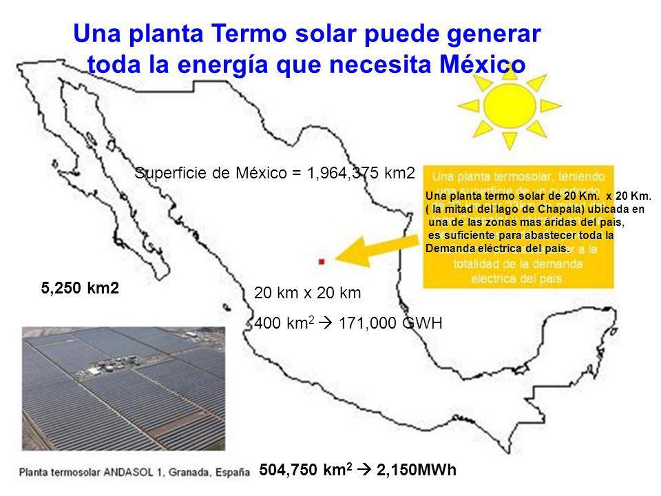 Una planta Termo solar puede generar toda la energía que necesita México