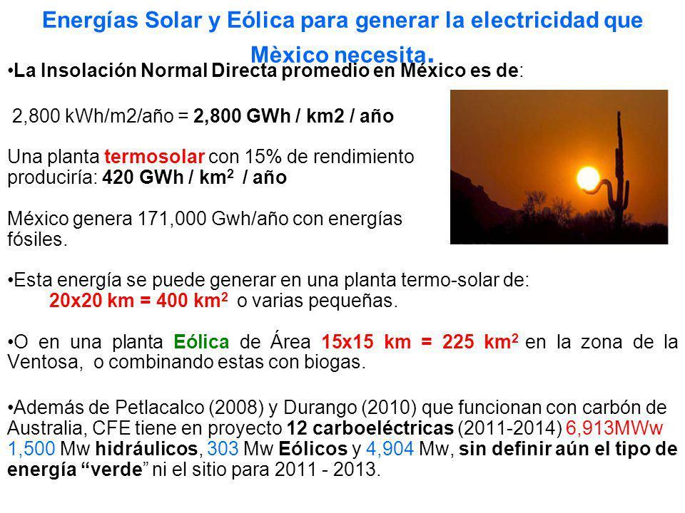 Energías Solar y Eólica para generar la electricidad que Mèxico necesita.