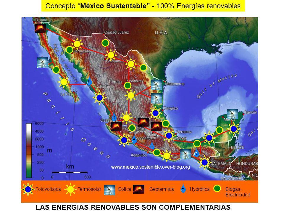 LAS ENERGIAS RENOVABLES SON COMPLEMENTARIAS