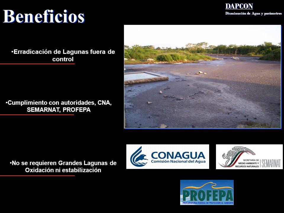 Beneficios DAPCON Erradicación de Lagunas fuera de control