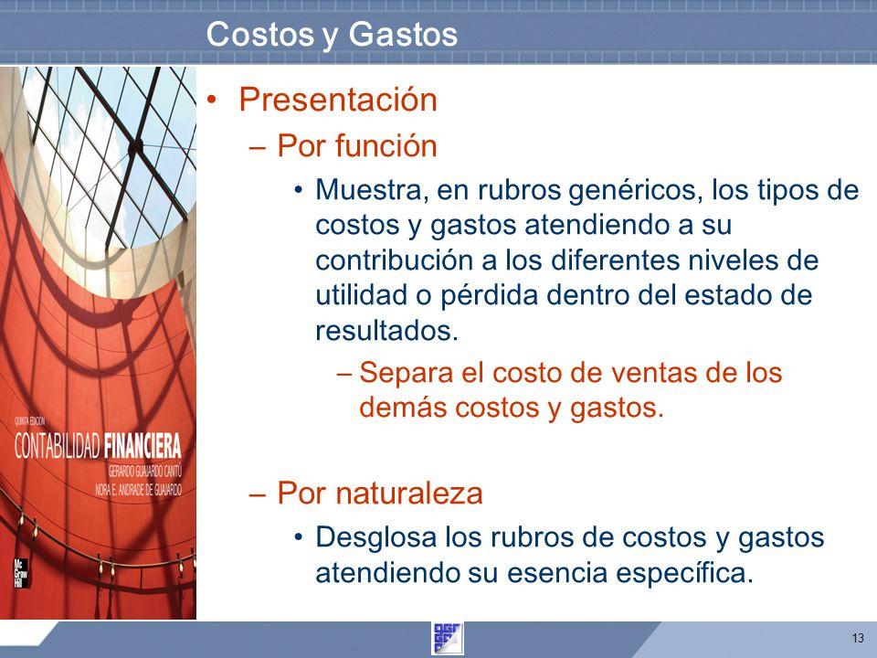 Costos y Gastos Presentación Por función Por naturaleza