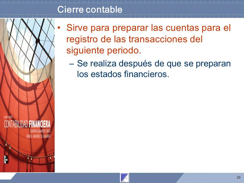 Cierre contable Sirve para preparar las cuentas para el registro de las transacciones del siguiente periodo.