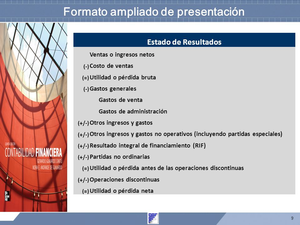 Formato ampliado de presentación