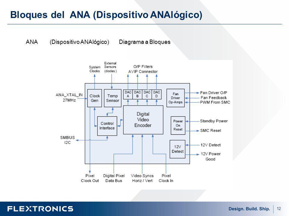 Bloques del ANA (Dispositivo ANAlógico)