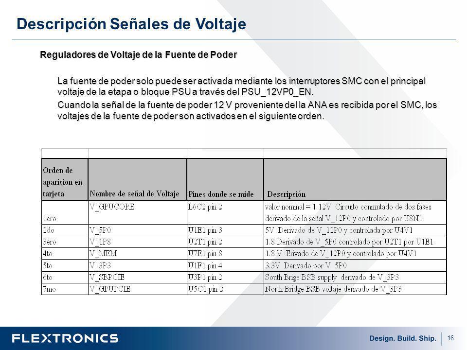 Descripción Señales de Voltaje