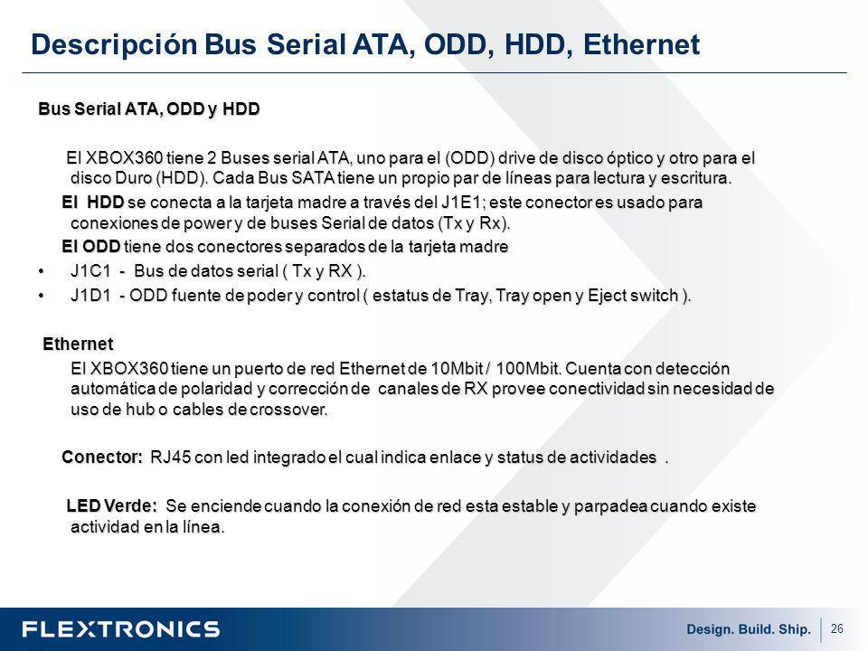Descripción Bus Serial ATA, ODD, HDD, Ethernet