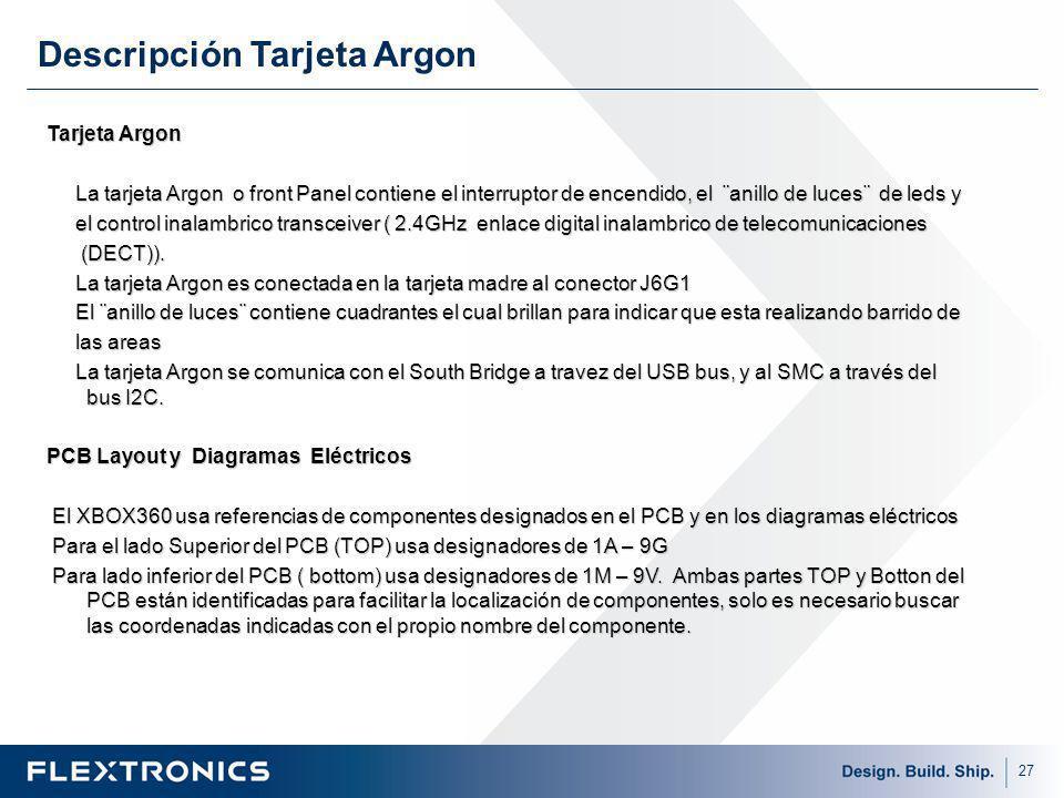 Descripción Tarjeta Argon