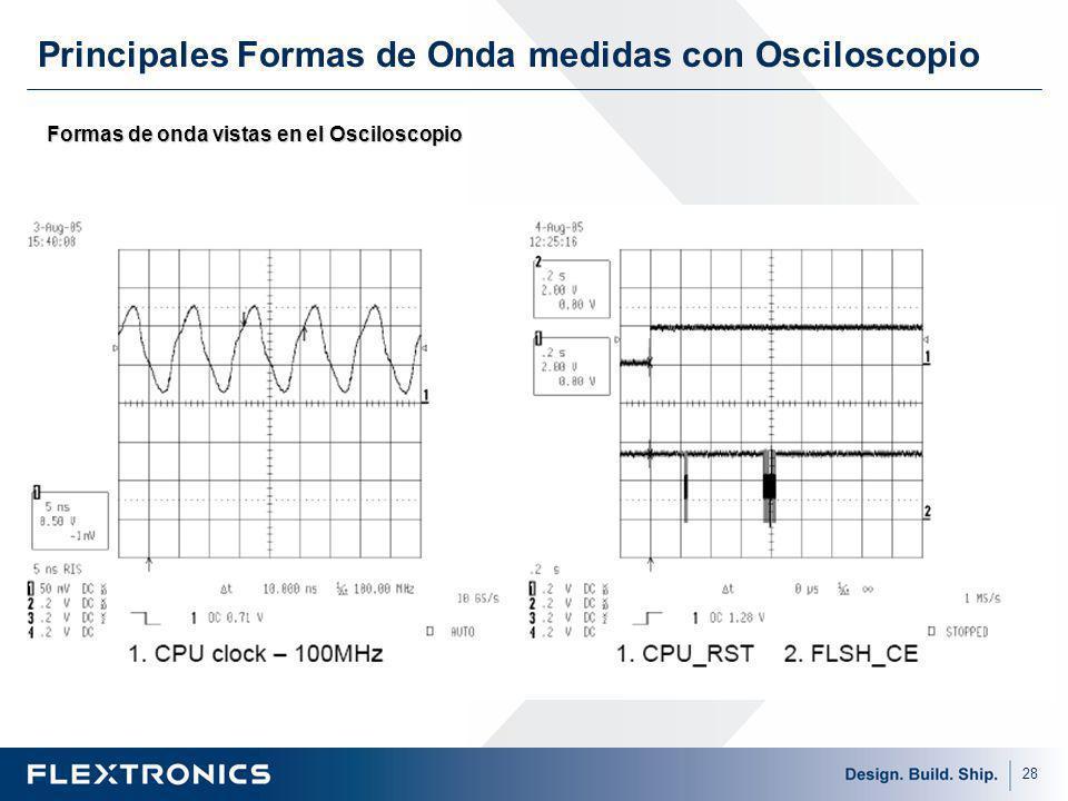 Principales Formas de Onda medidas con Osciloscopio