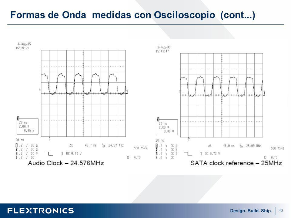 Formas de Onda medidas con Osciloscopio (cont...)