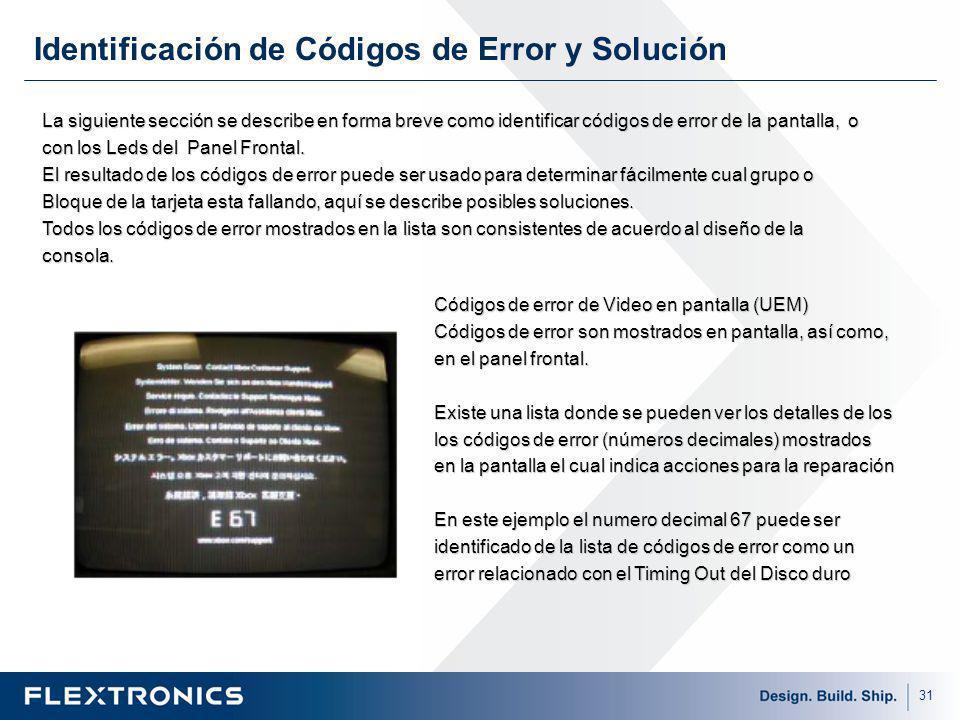 Identificación de Códigos de Error y Solución