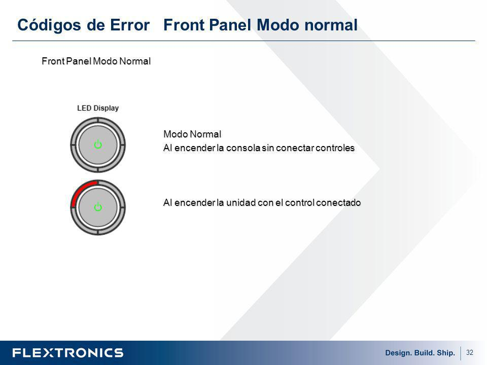 Códigos de Error Front Panel Modo normal