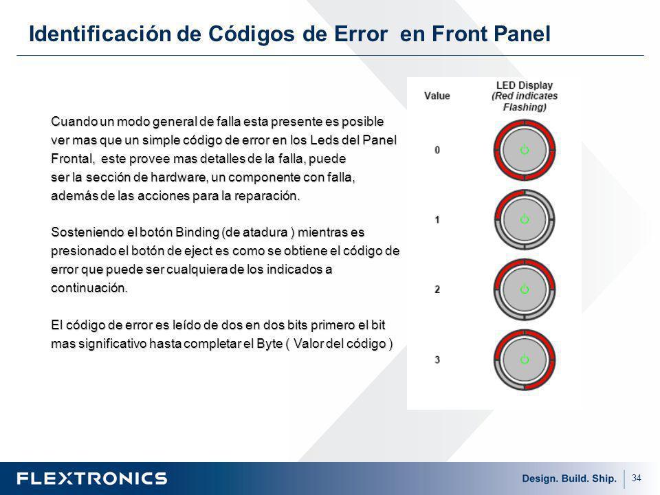 Identificación de Códigos de Error en Front Panel